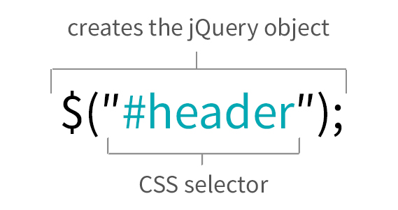 class 5   introduction to jquery   part 1